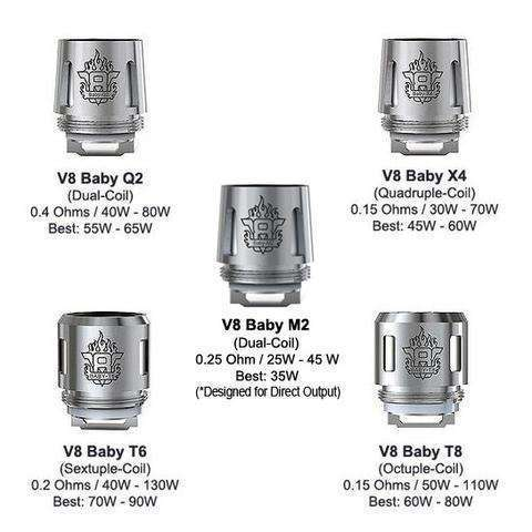 Smok Tfv8 Baby Big Baby Prince Baby Replacement Coil 5pcs